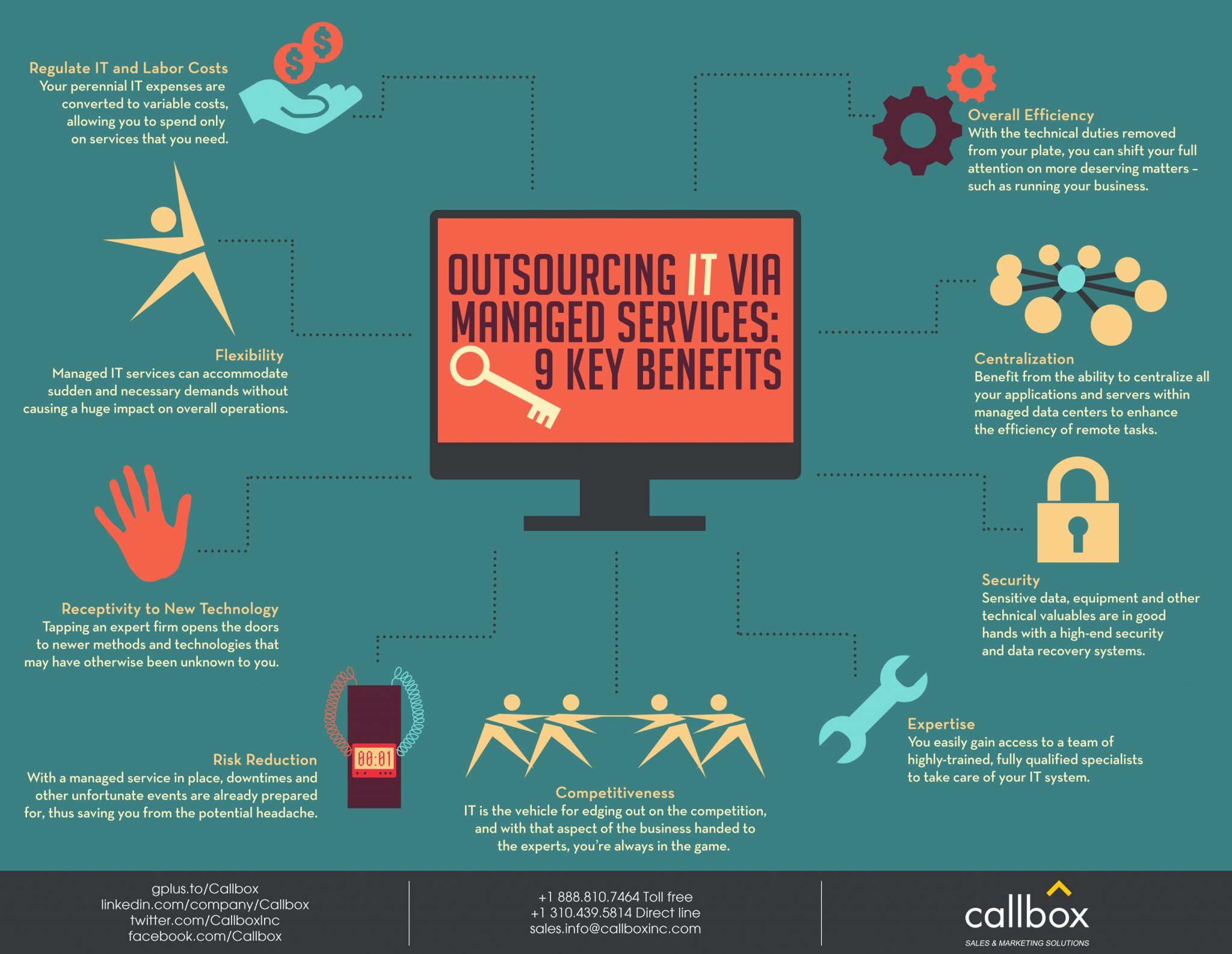 Outsourcing IT usluga IT usluge Online marketing izrada web stranice izrada web stranice za tvrtku