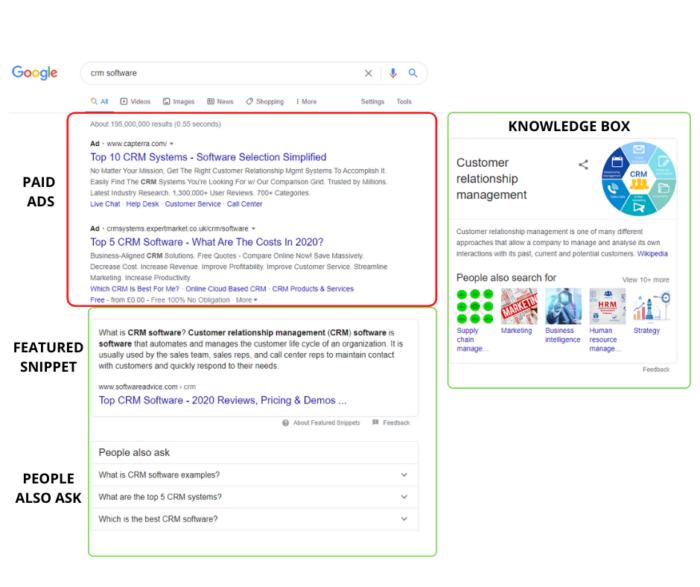 Prikaz SERP-a na Googleu